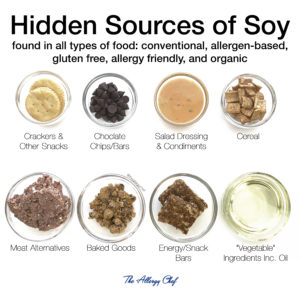 Hidden Sources of Soy by The Allergy Chef